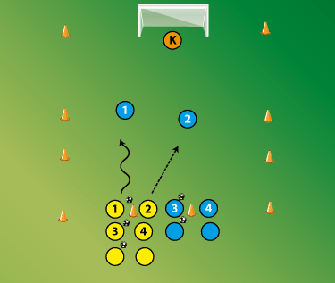 2 versus 2 with transition after scoring