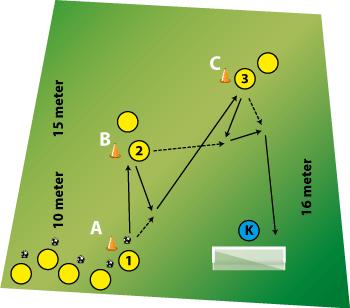 Y-vorm met afronden en 1x raken, 3 posities