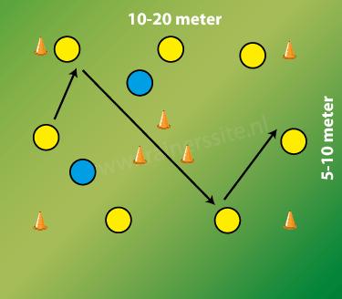 Positiespel 7 tegen 2 met driehoek in het midden