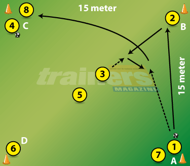 Passing and shooting to improve triangles