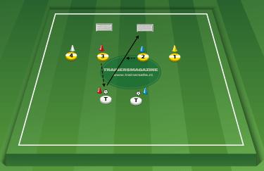 4 verdedigers, 2 doeltjes