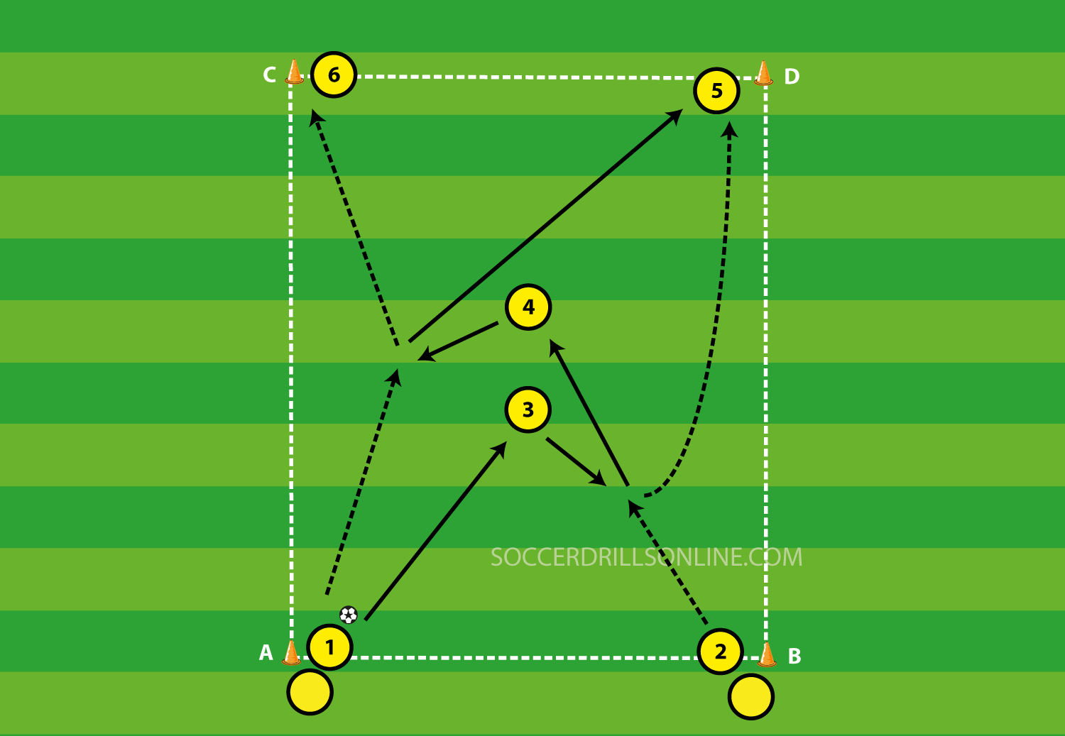 Passing drill in 6-positions with dubble wall pass