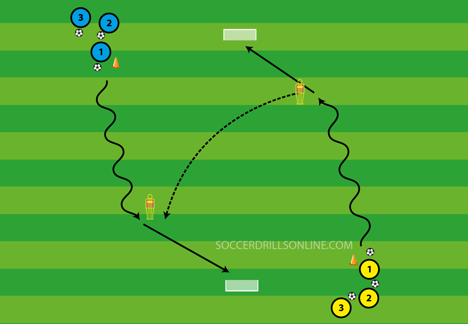 Transition game 1vs1 - Goals facing each other - with dummy