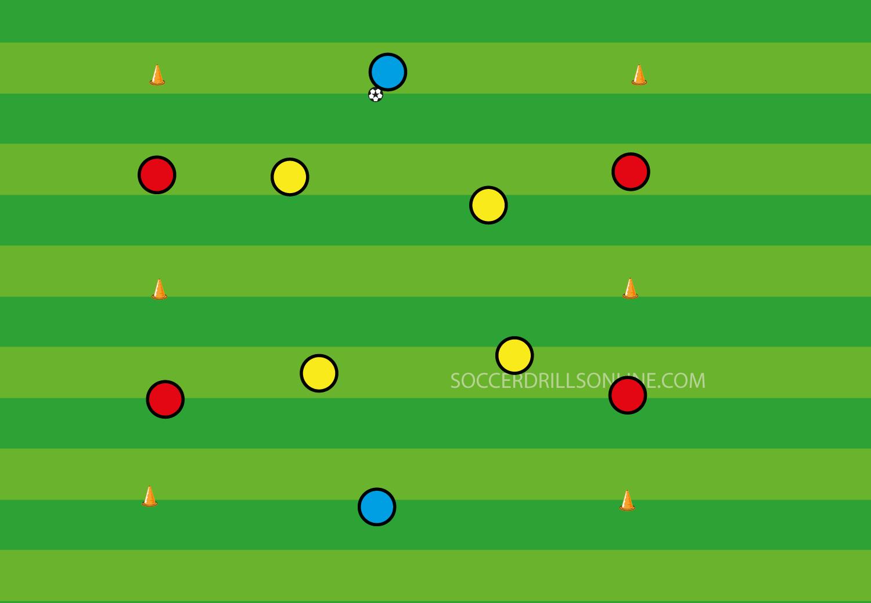 4 versus 4 + 3N - Bayern Munich