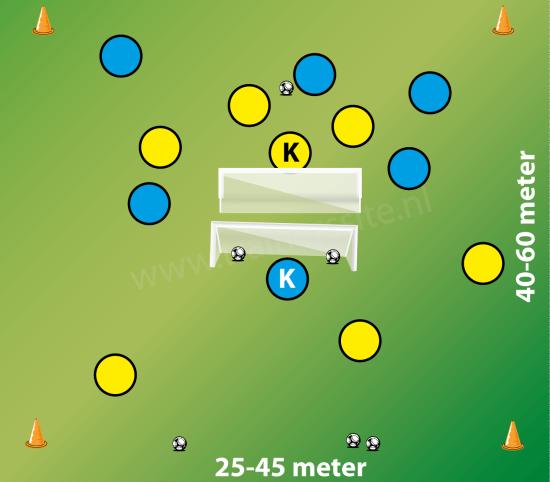 Spelen met omgekeerde goals | Oefenstof Special